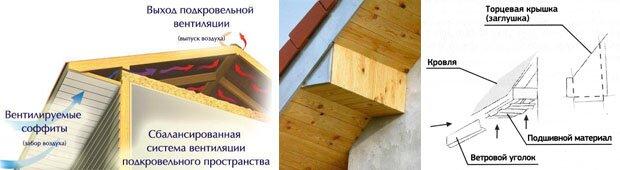 Подшивка карниза крыши - технология подшивки карнизных свесов